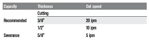 Powermax30 XP Cut Chart