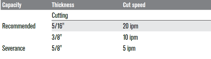 Powermax30 AIR Cut Chart