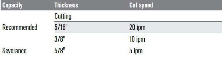 Powermax30 AIR Cut Chart
