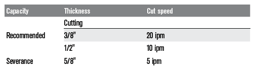Powermax30 XP Cut Chart